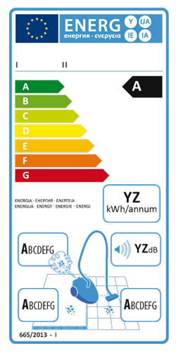 Energy Label for vacuum cleaners